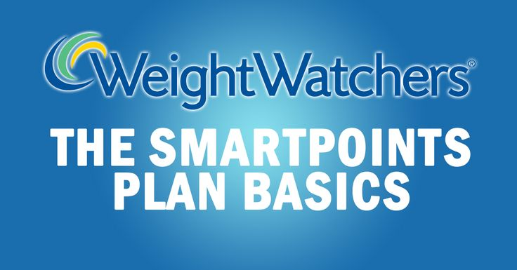 Your Go-To Shopping List – Smartpoints Plan - Weight Watchers Recipes