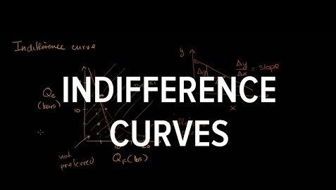 Various combination of two goods giving same utility and satisfaction shown on a graph is known as the indifference curve.