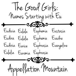 Girls' names starting with Eu, meaning good. Euphrasie, Eulalia, and more pleasing rarities to consider.