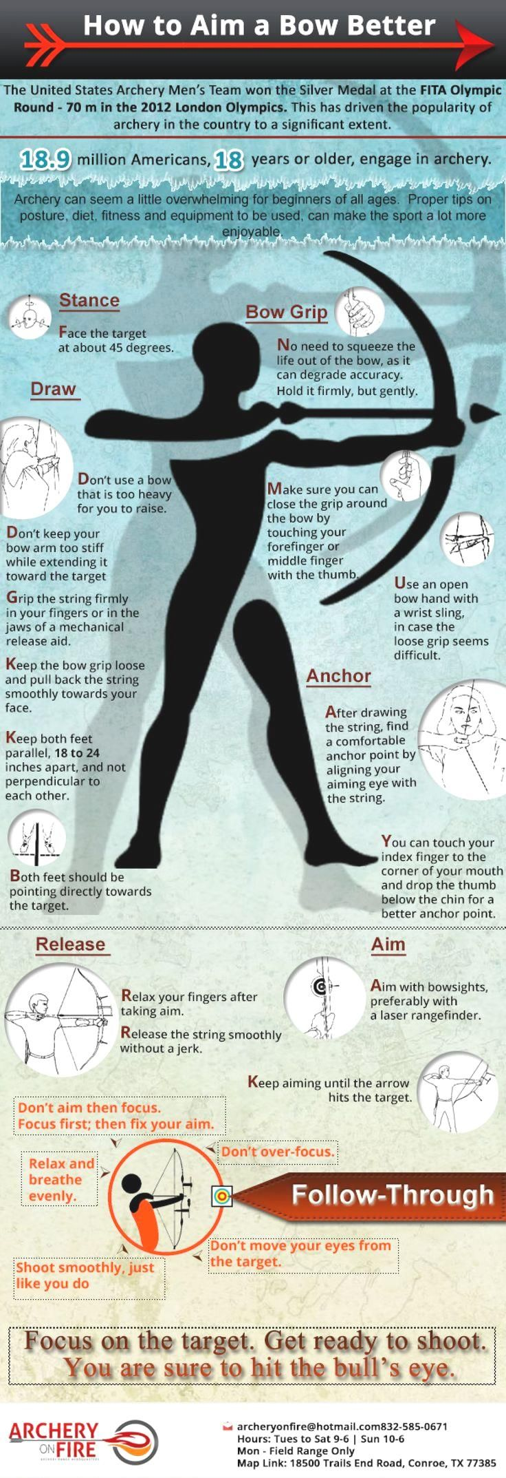 How to Shoot a bow better Infographic