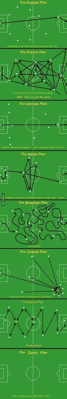 Soccer plans. (Football actually)