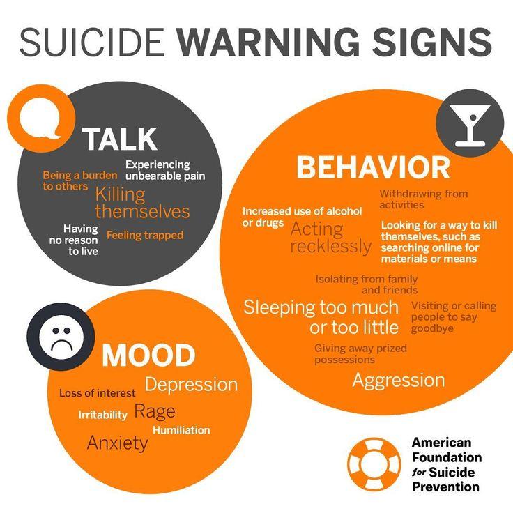 Suicide machiens high anxiety