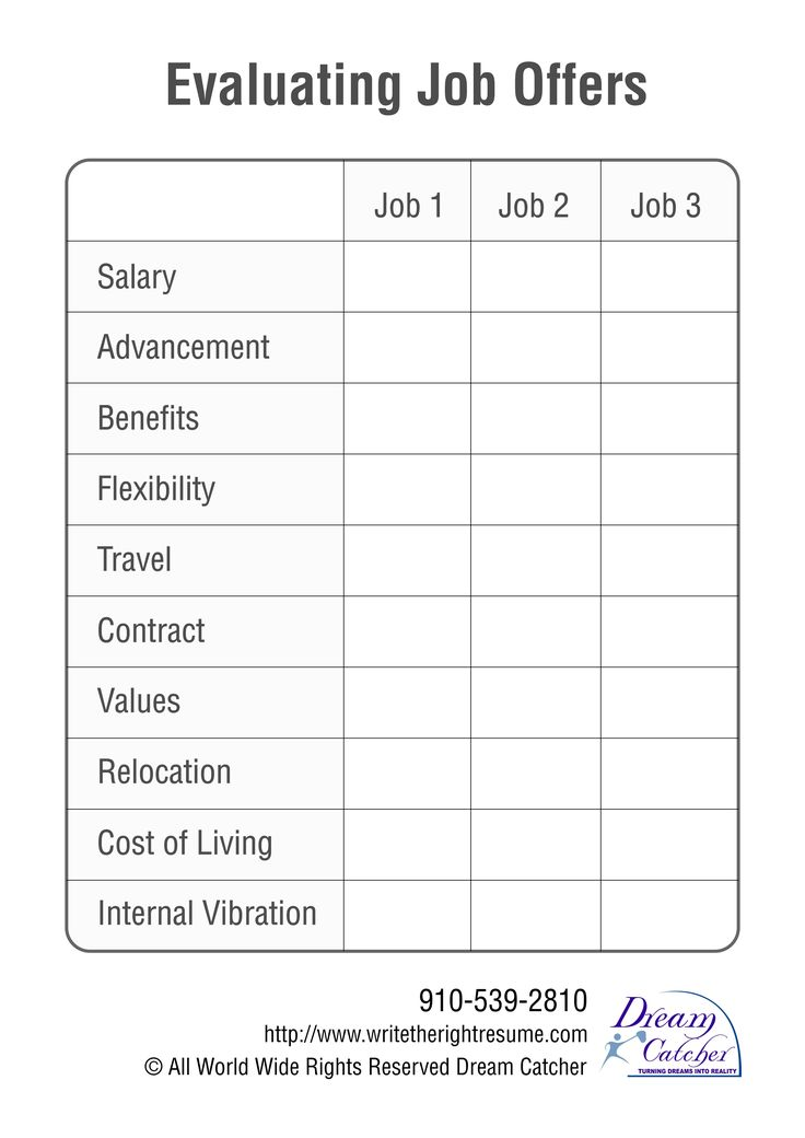 104 best Job Hunting\/Resume Tips images on Pinterest Hunting - resume evaluation