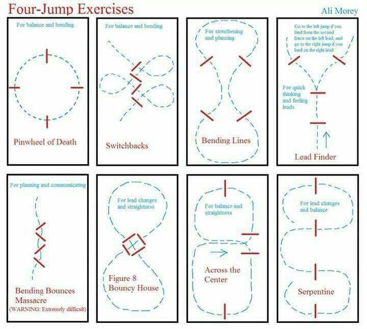 Exercises for riders that only have four jumps!