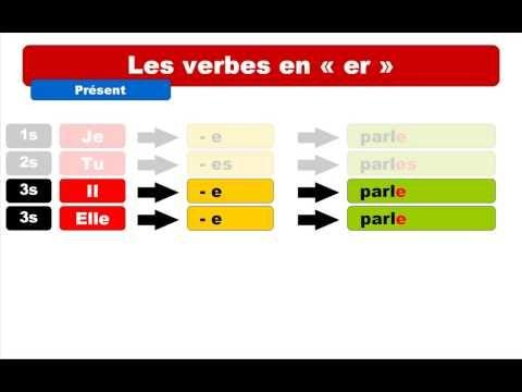 "▶ [HD] French grammar : Les verbes en ""er"" - YouTube"