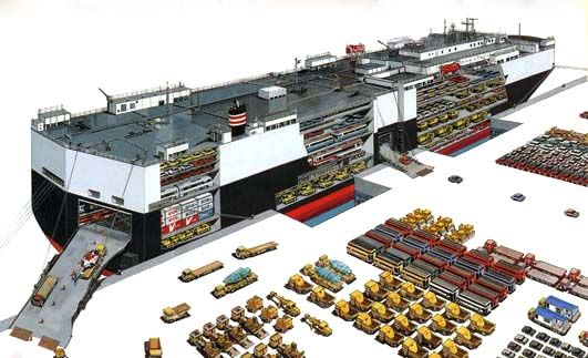 Medios de transporte marítimo - Roll On Roll Off