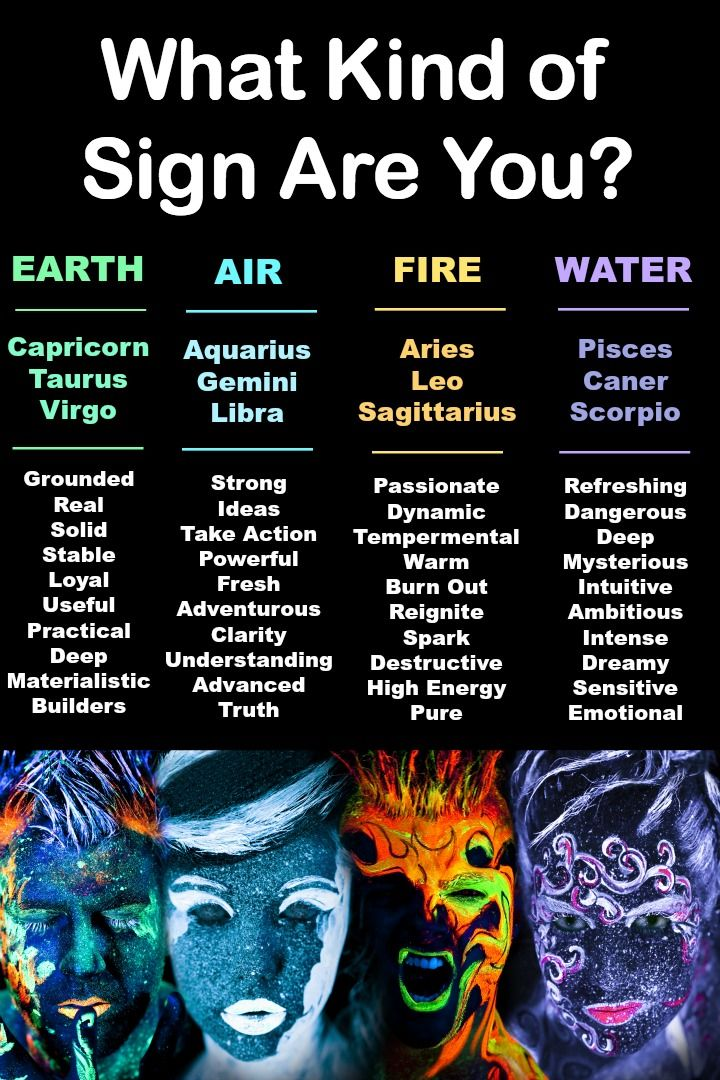 What Kind of Sign Are You? ~ http://personalitybuzz.com/what-kind-of-sign-are-you-earth-air-fire-or-water/