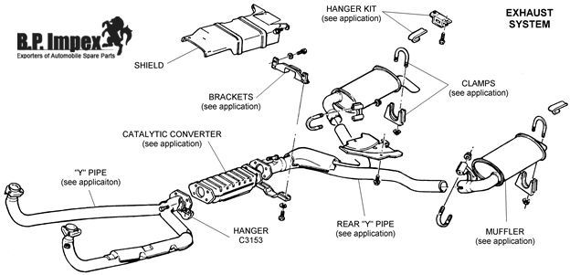 What Are Catalytic Converters and Why They Are Used