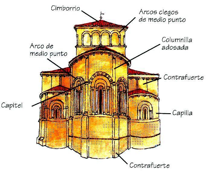 El cimborrio o cimborio es una construcción en forma de torre, generalmente de planta cuadrada u octogonal, que sirve para dar realce a una bóveda. El cimborrio suele ir calado por huecos o lucernarios que alivian su pesadez y propician la iluminación superior.