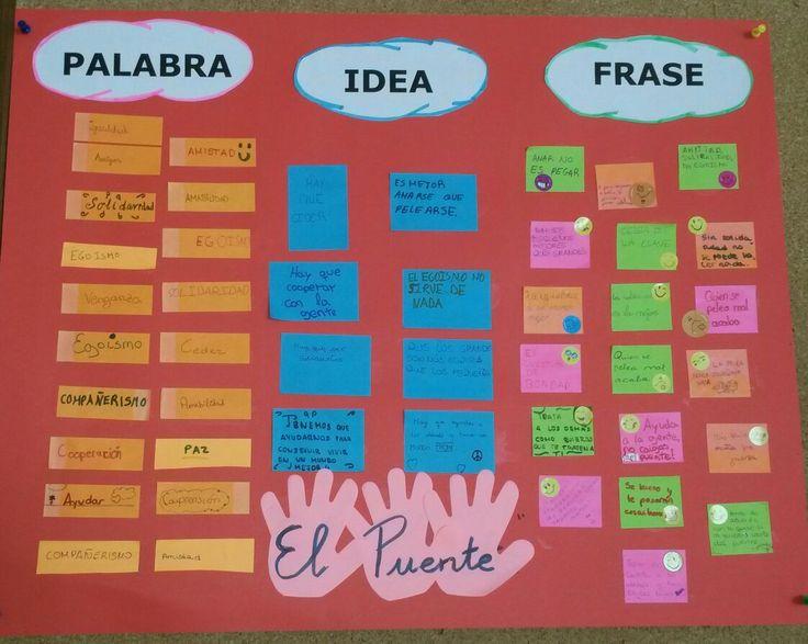 PALABRA IDEA FRASE – Buscar con Google