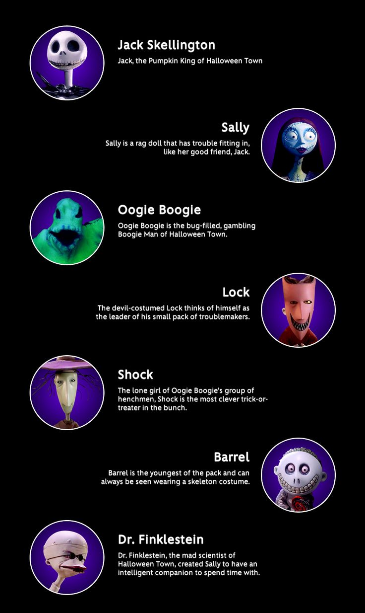 The Nightmare before Christmas, descriptions by disney.com, © Disney, all rights reserved, for more information click to go to disney.com