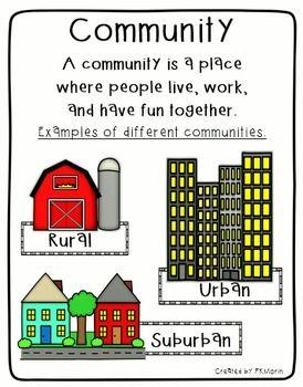 Rural, Urban, Suburban Communities Poster
