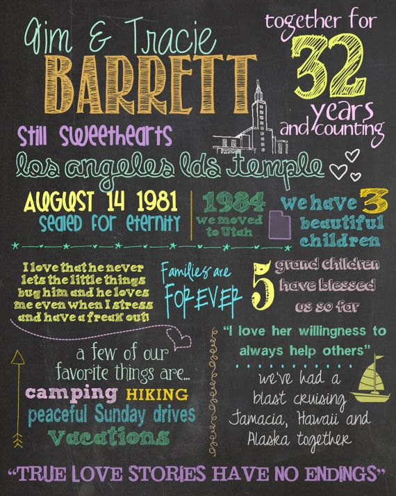 25 best ideas about anniversary chalkboard on pinterest for 20 year anniversary vacation ideas