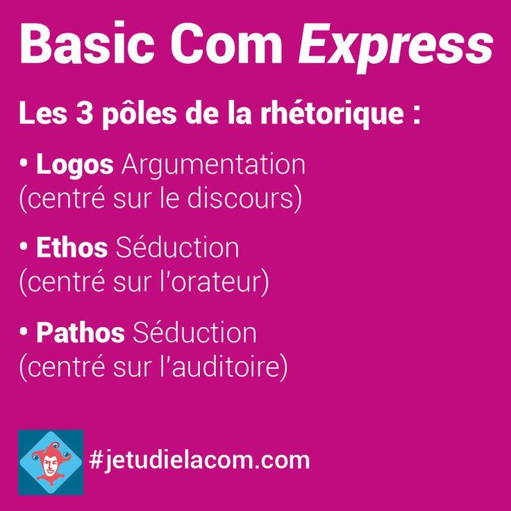 69 best images about b3 com relations pro 39 on for La fenetre de johari