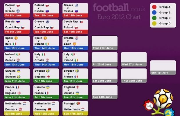EURO 2012 IS COMING...