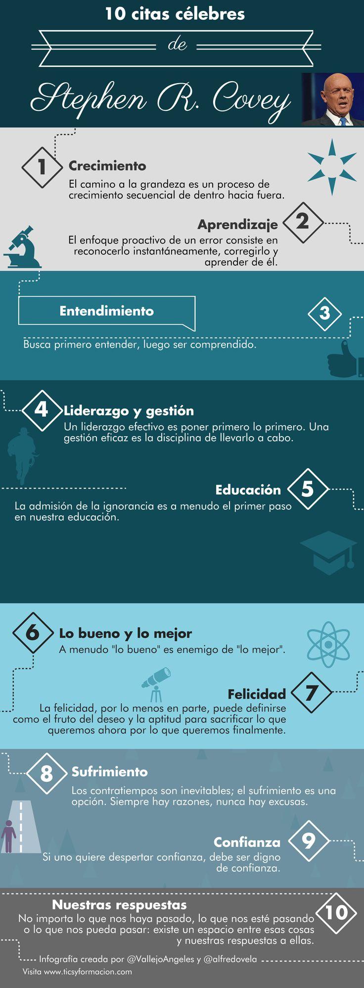 Hola: Una infografía con 10 citas célebres de Stephen R. Covey. Un saludo
