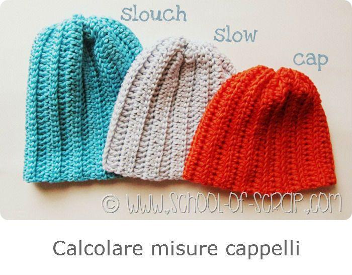 calcolo misure cappelli