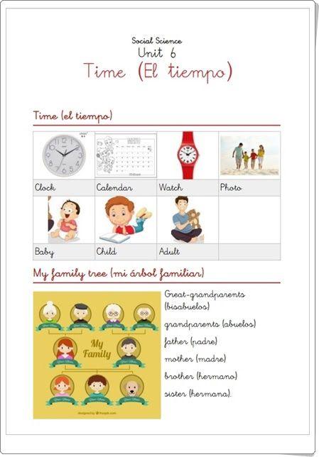 """Unidad 9 de Social Science de 1º de Primaria: """"The passing of time"""""""