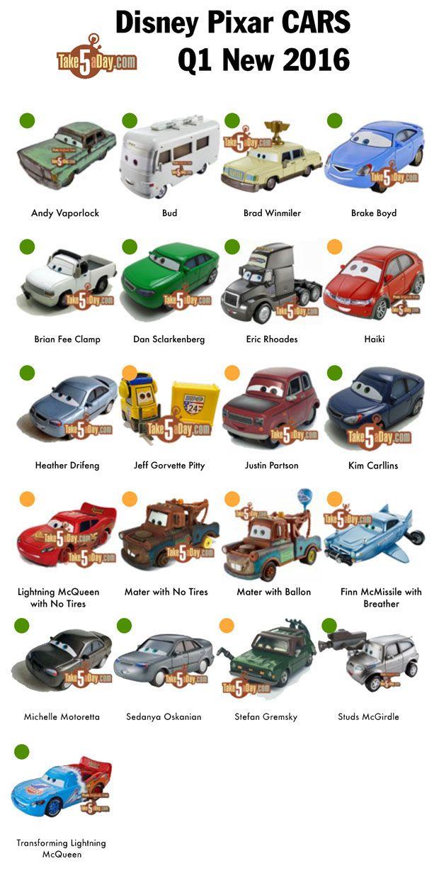 Q1 New CARS