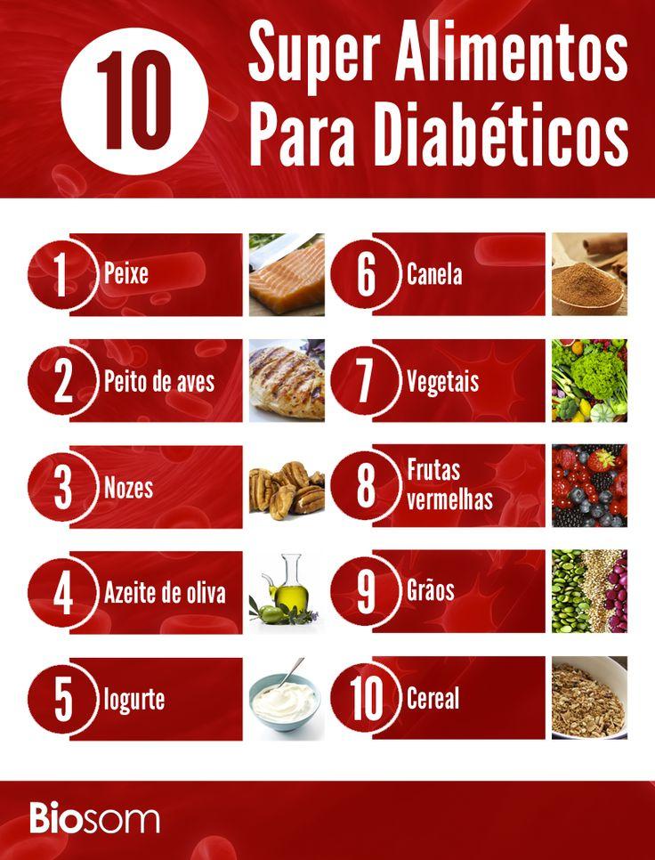 Clique na imagem ao lado e conheça os 10 super alimentos para diabéticos…