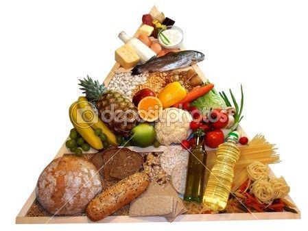 matpyramidenπυραμίδα τροφίμων — Εικόνα Αρχείου #1660786