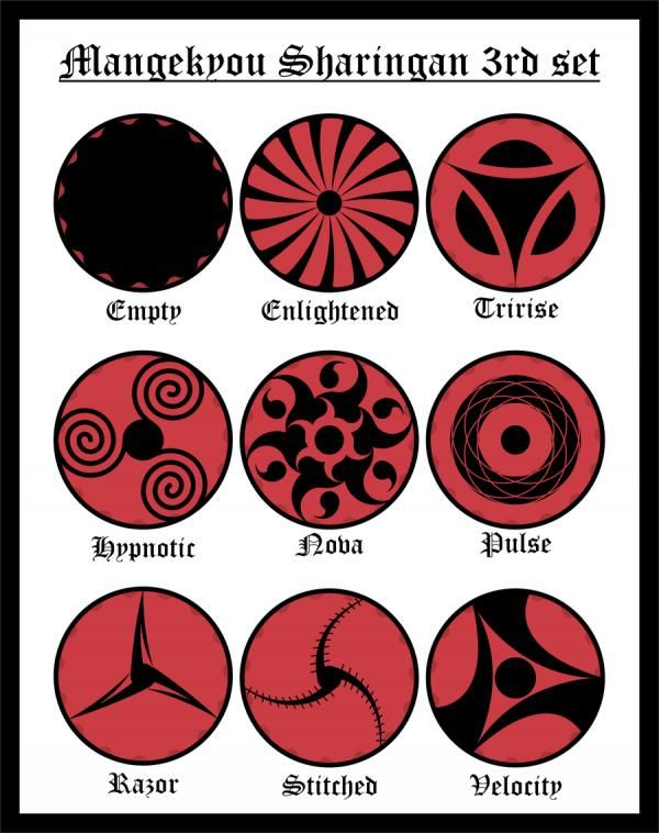 different kinds of sharingan