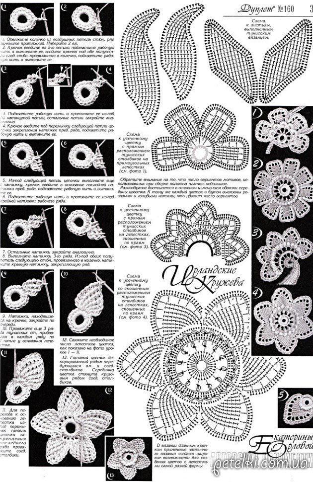 схемы и фото цветочных мотивов тунисским способом своей популярности