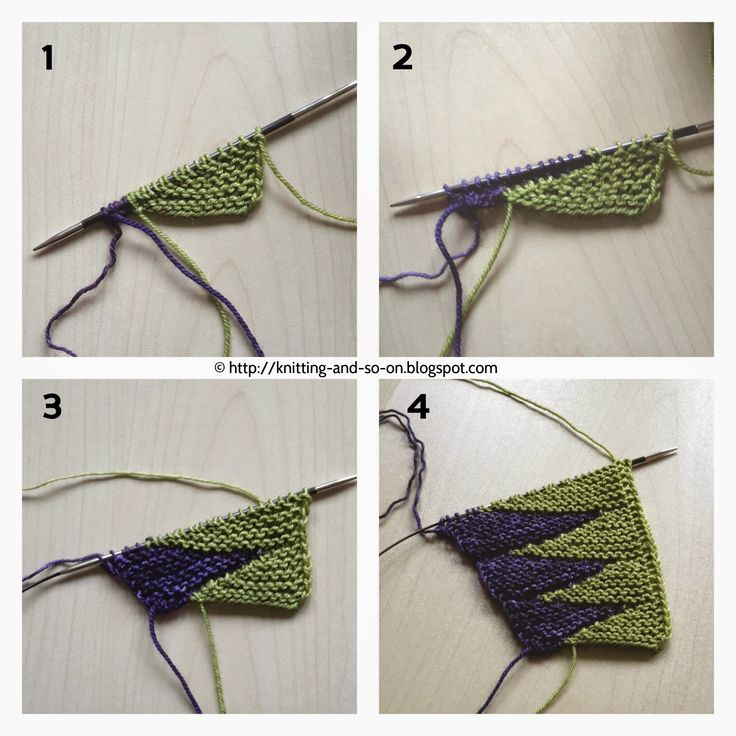 Knitting and so on