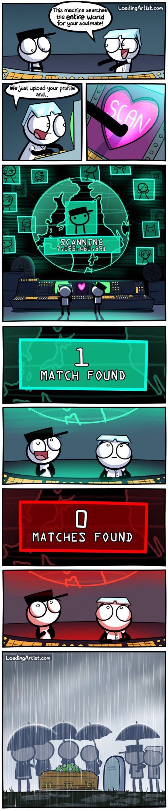 Finding your soulmate like