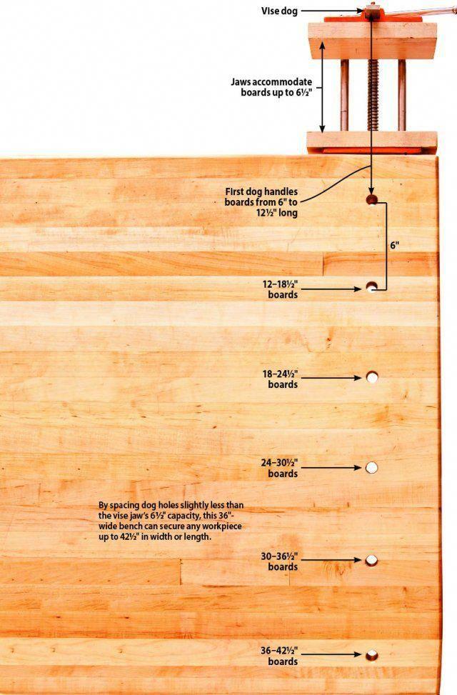 Adjustable Workbench Workbenches Woodworking Workbench Bench