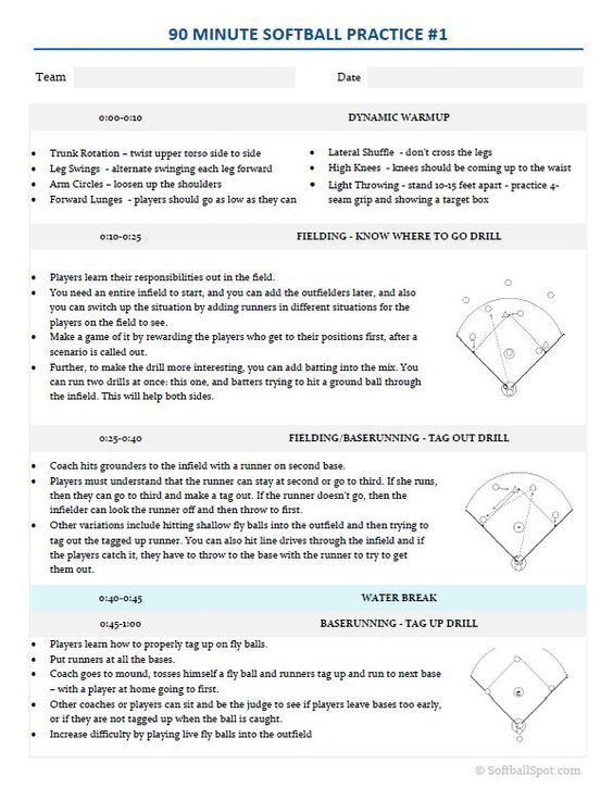 8 best Baseball and Softball Knowledge and Information images on - softball coach resume
