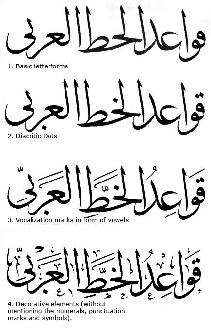 The Arabic language is also really visually beautiful and could make a nice design inspiration