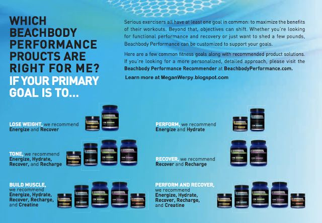 NEW Beachbody Performance Lines