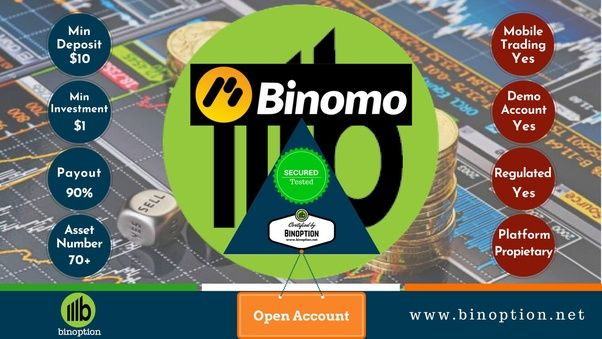 Traders From Around The World Have Heard About Binomo Trading