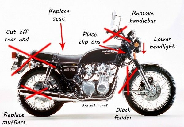Low Budget Cafe Racer – Guide – #Budget #cafe #Guide #Racer