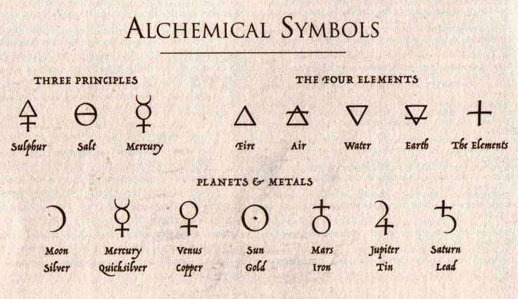 alchemy symbols and meanings | http www amazon com alchemists kitchen extraordinary potions curious ...