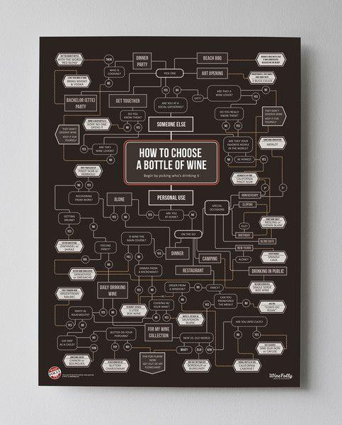 25+ beste ideeën over Bar chart maker op Pinterest - Koffiedrankjes - what is a bar chart