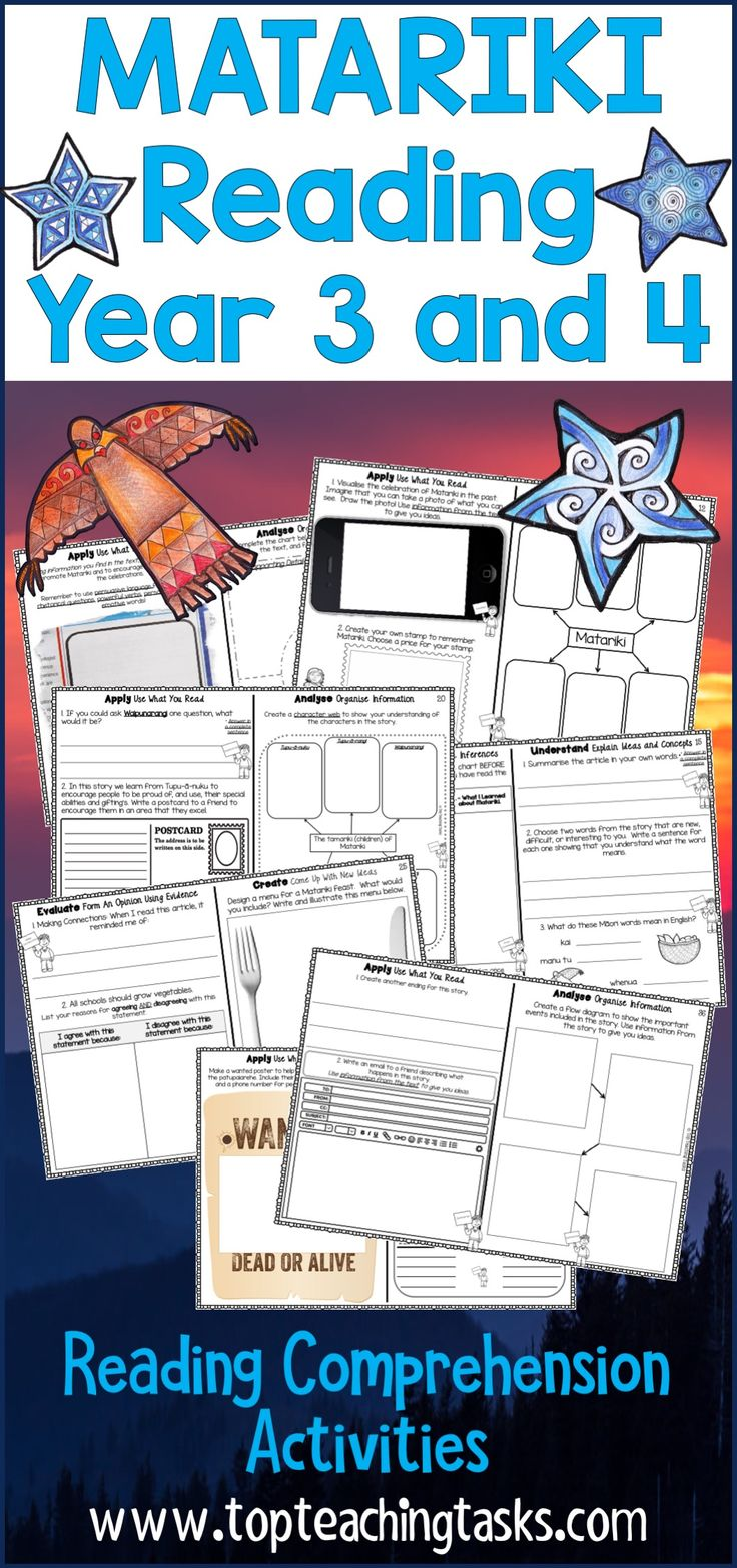 Three Year Three and Year Four fiction and non-fiction passages with six engaging text dependent higher order thinking tasks - perfect for guided reading in your classroom! Learn more about the history of Matariki, how Matariki is celebrated today, and a popular Māori myth based on the Matariki star cluster. Also includes activities for two popular Matariki books. #Matariki #Matariki Reading #MatarikiActivities #LowerPrimaryt
