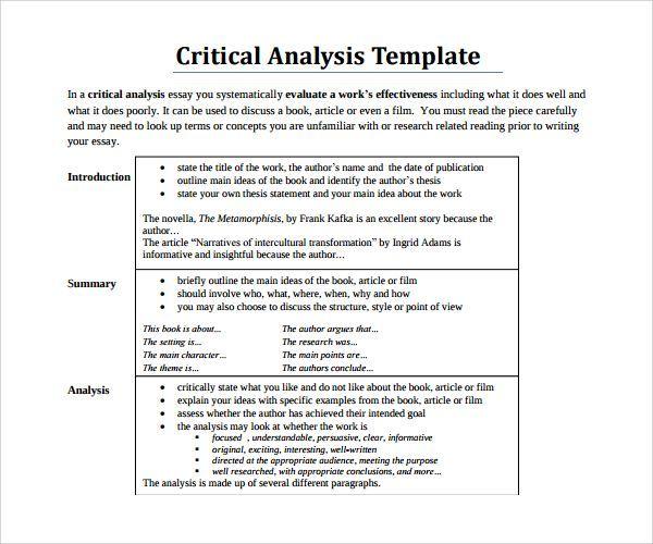 Pin By Jamie Martincourt On School Literary Analysis Essay Essay Tips Critical Essay