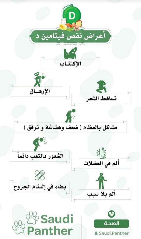 Pin By Mohammed Al Harbi On صحتي Iphone Wallpaper Map Screenshot Map