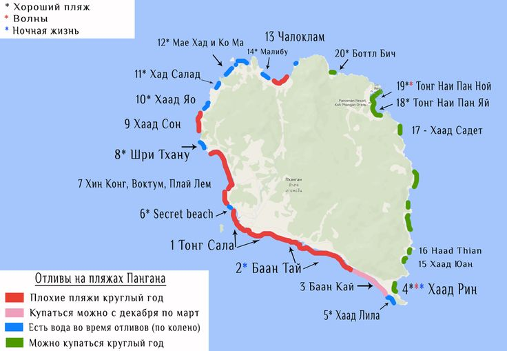 phangan-beaches-map
