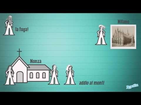 Italiano - I Promessi Sposi: la trama - Repetita - YouTube