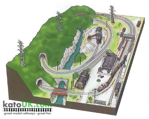 Kato Unitrack Scenic Local Line Track Plan