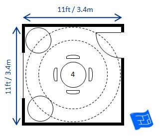 Small 11 X 11ft Dining Room Layout For 4 With Circular Dumb Waiters Instead Of Sideboards