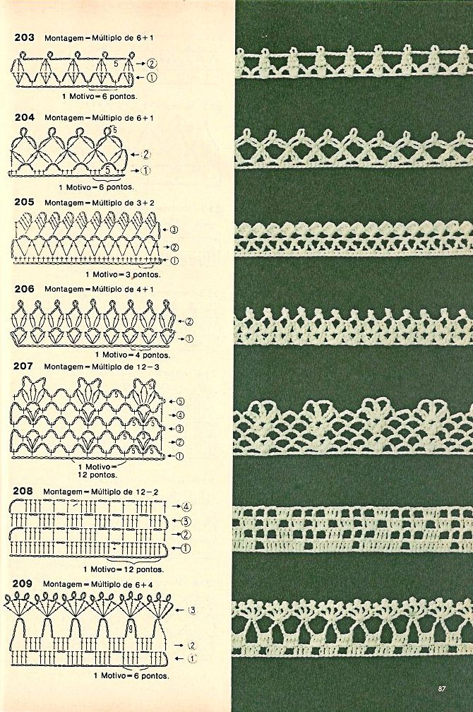Tina's handicraft : 128 designs & patterns for trimmings