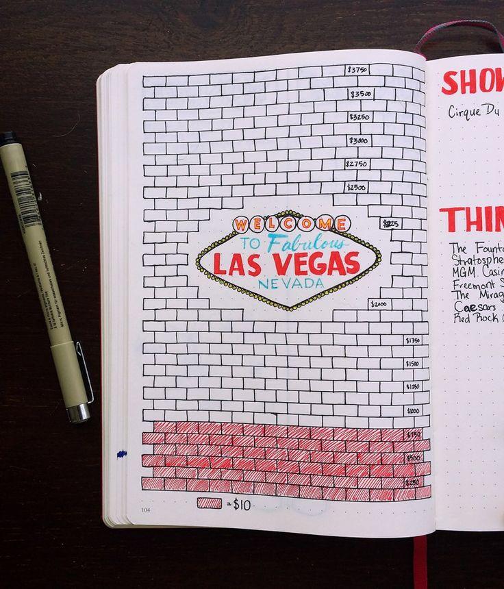 La budgétisation est un grand pas vers la planification de votre voyage inoubliable.  Voyez comment vous pouvez facilement économiser votre argent avec l'aide d'un tracker simple budget dans la revue de la balle!  En utilisant cette technique, je sauve pour un fabuleux voyage à Las Vegas et il est déjà aidé une tonne!