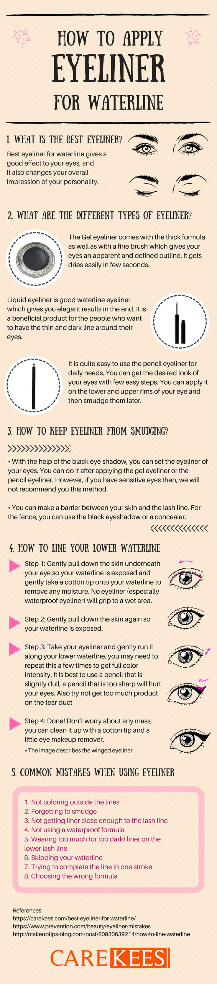 Buying the right eyeliner for waterline that can make you quickly grab the attention of the others is a dream of every girl. See this article to know the best eyeliner for waterline... #besteyelinerforwaterline