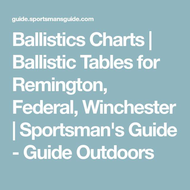 Ballistics Charts  Chart
