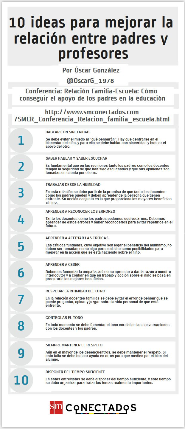 10 ideas para mejorar la relación entre padres y profesores vía: @SMconectad2 #inforgrafia #infographic #educacion