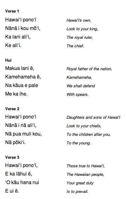 state song of hawaii  words were written by king david